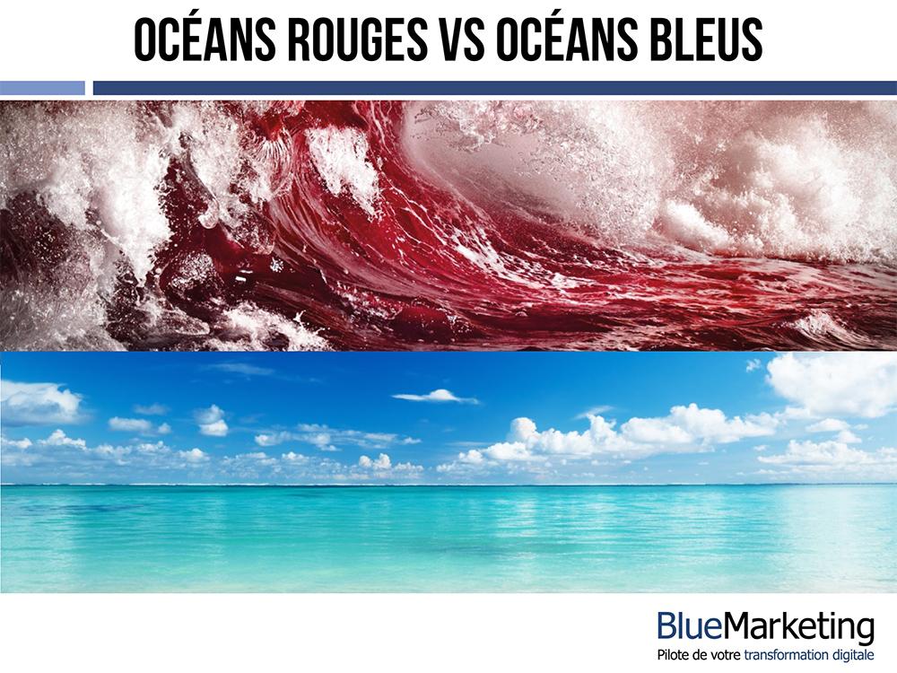 Océans rouges VS Océan bleus