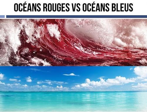 Stratégie Océan Bleu : une réponse efficace à la saturation des marchés