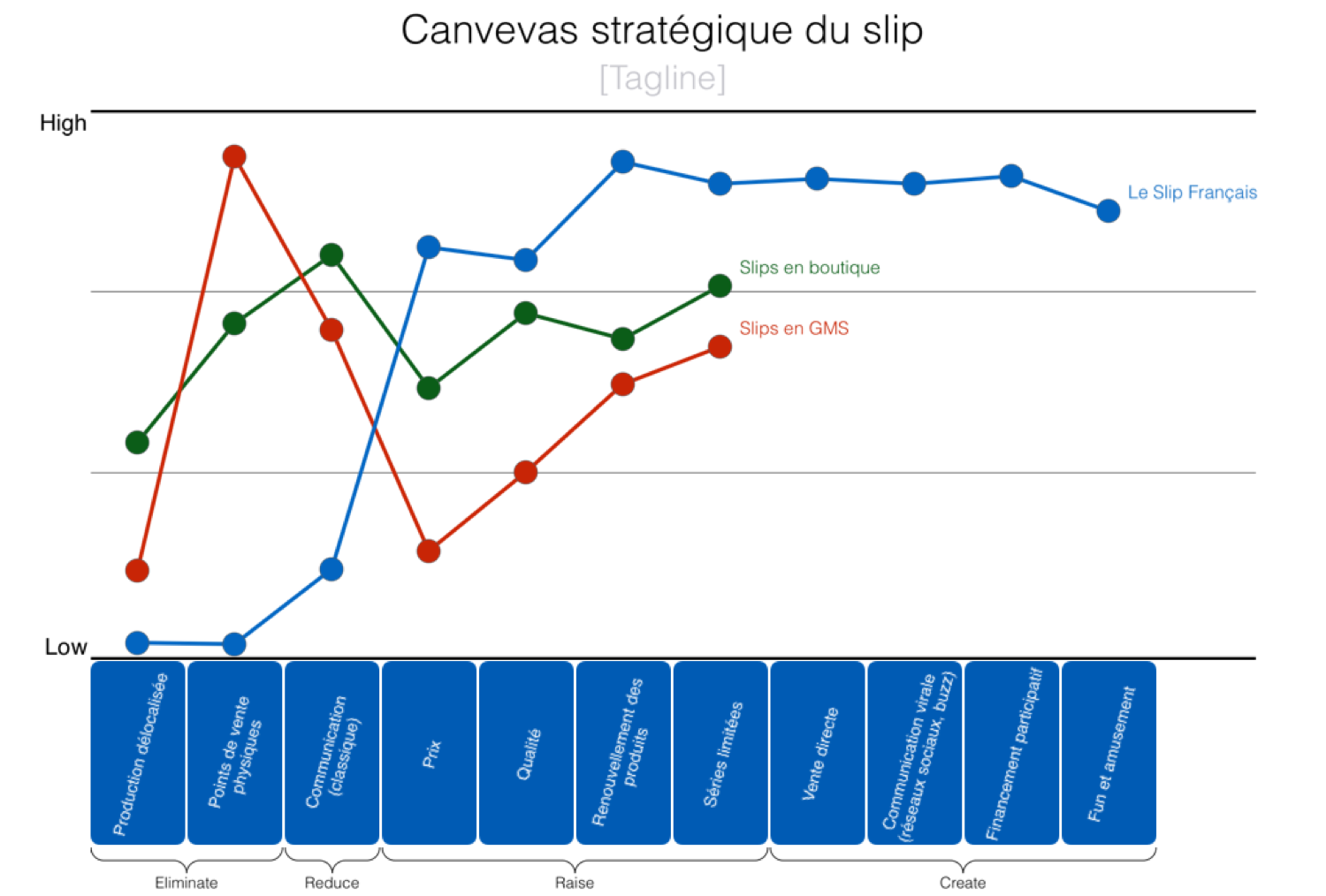 canevas-strategique_slip