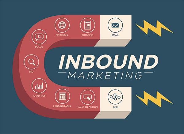 Contenu inbound marketing